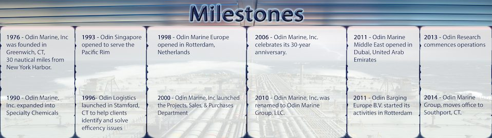 About Us   The Odin Marine Group